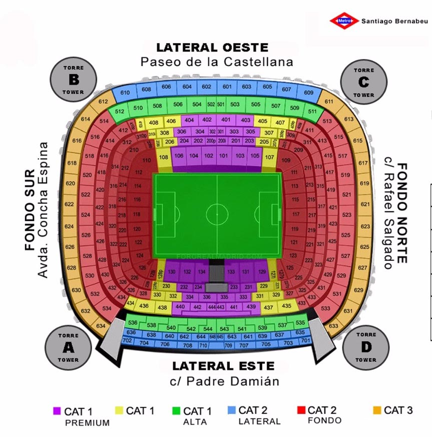 Real Madrid Tickets im Santiago Bernabeu